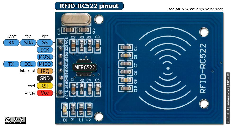 RFID-RC522-pinout - vanslooten com