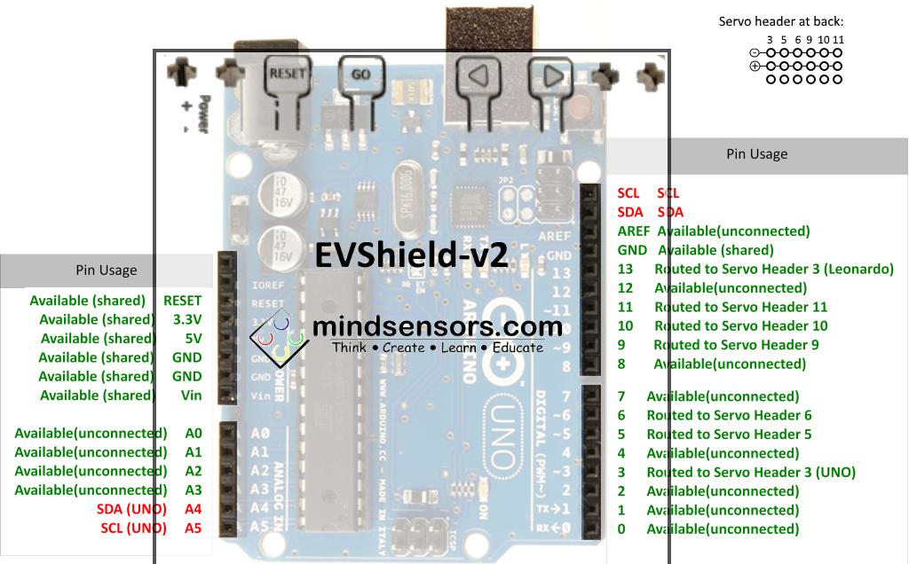 Using various displays with EVShield - vanslooten com